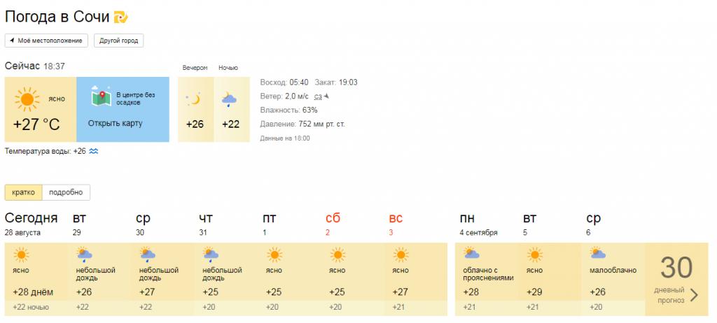 Другие данные о погоде в сочи на weatherarchive.