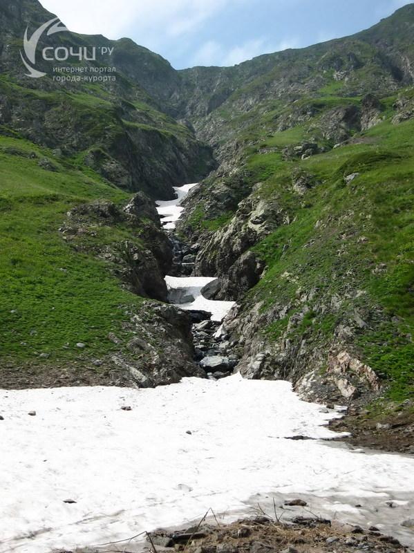 Хребет Псехако-урочище Медвежьи Ворота-гора Перевальная